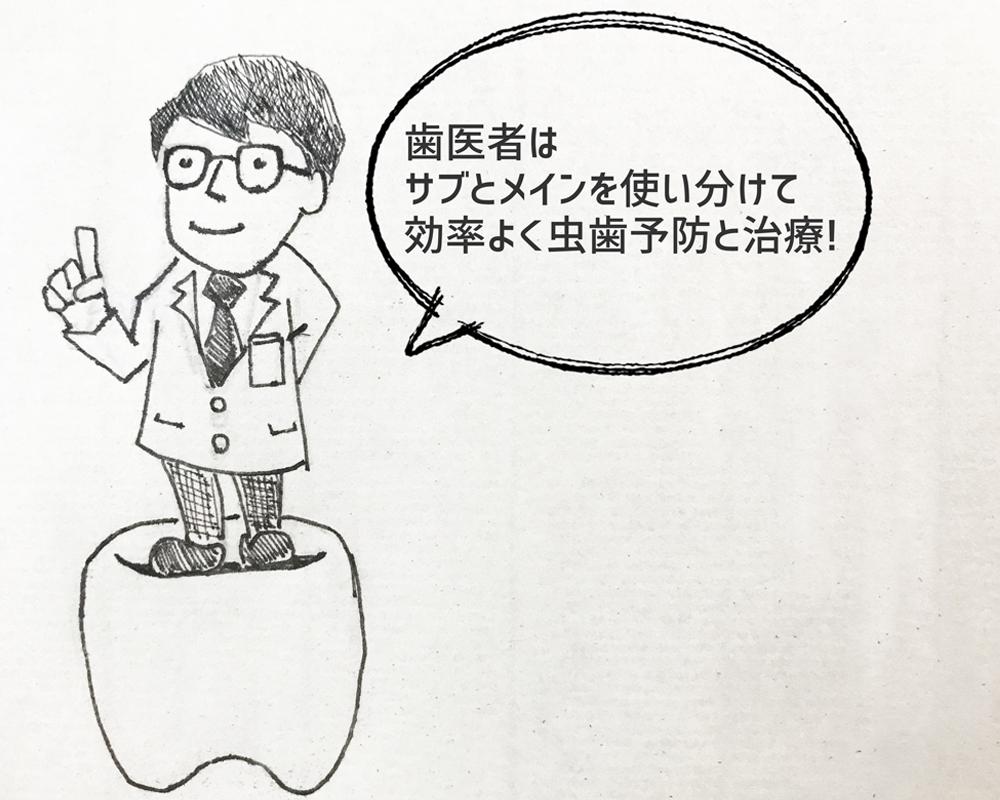 歯医者の選び方 | 口コミは信用できない。歯医者はサブとメインを使い分けて効率よく虫歯予防と治療!