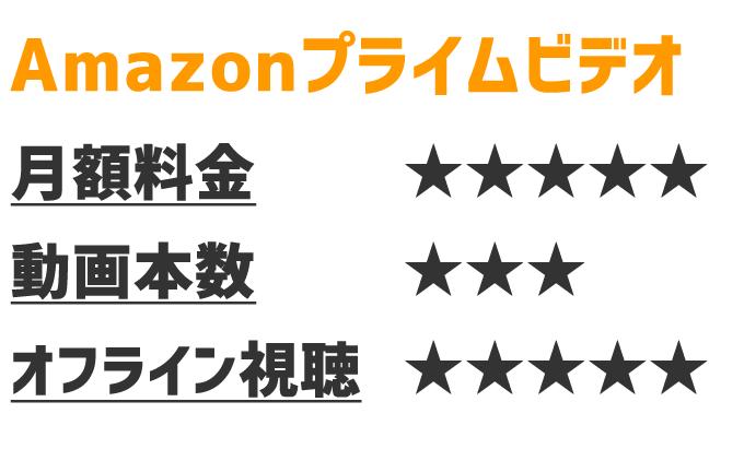 Amazonプライムビデオの評価