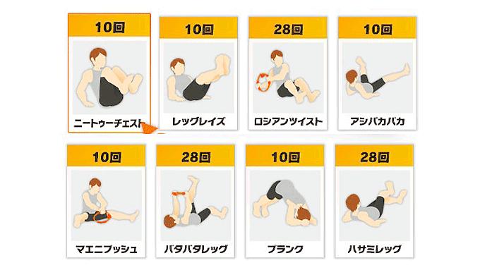 腹筋を割るための最強8リスト(初期設定)